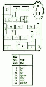1996 ford aerostar fuse box diagram wiring diagram for you • 1996 ford aerostar fuse box location 36 wiring diagram 1996 ford windstar fuse box diagram 1996 ford windstar fuse box diagram