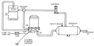 air brake circuit diagram bendix lovely wabco abs wiring diagram Wabco ABS Schematic at Wabco Abs Wiring Diagram Trailer