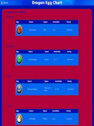Dragon Story Chart Egg Chart Dragon Story