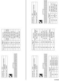 nissan altima service manual wiring diagram wiring diagram vehicle security system
