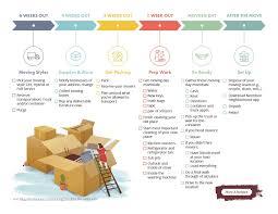 Free Printable Moving Checklist Free Printable Moving Checklist Covering Moving Tips And To Do