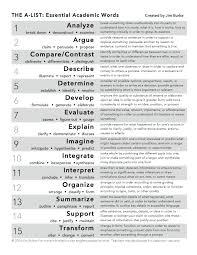 32 Impressive Collaborate Synonym Resume Nadine Resume