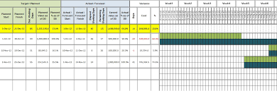 Excel Spreadsheet To Gantt Chart Create Gantt Chart And Cash Flow Using Excel With Sample File