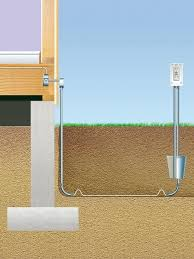 17 best ideas about electrical wiring electrical the best ways to run power to the outdoors