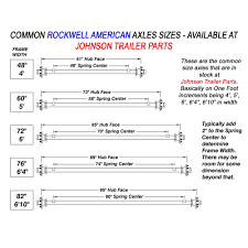 trailer wire diagram trailer trailer wiring diagram for auto wiring diagram tandem axle trailer brakes
