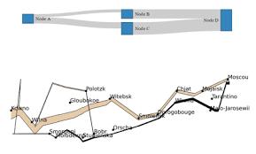 Creating Custom Sankey Diagrams Using R R Bloggers