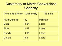 49 Reasonable Measurement Conversion Chart Ounces To Cups