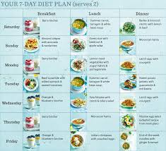 Balanced Diet Chart For Weight Loss Healthy Diet Plan Summer 2016 Vegetarian Recipes In 2019