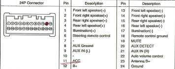 hyundai car radio stereo audio wiring diagram autoradio connector how to connect car stereo wires at Car Deck Wiring Diagram