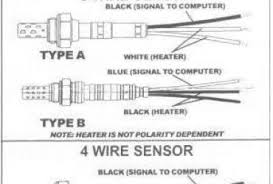 wideband o sensor wiring diagram wiring diagram for car engine o2 sensor wiring harness terminals as well bmw 650i fuse box further innovate wideband wiring diagram