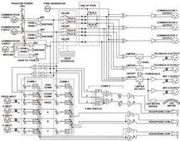 similiar ez wiring 21 circuit diagram keywords ez wire wiring harness diagram moreover ez wiring 21 circuit diagram