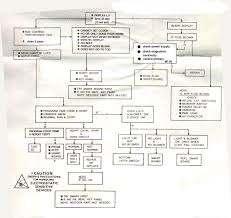 ge microwave model jes738wj02 displays fault code def01 fixya a common flow chart for microwave repairs