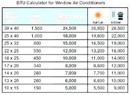 Btu Cooling Room Size Shamealarm Co