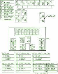 2004 ford f350 fuse box diagram 35 fresh 2006 ford f250 fuse panel 2002 f350 7.3 fuse panel diagram at 2002 F350 Fuse Box Diagram