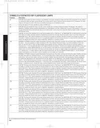 Osi Lamp And Ballast Catalog 110681