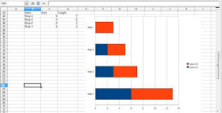 How To Make A Gantt Chart In Openoffice Calc All About