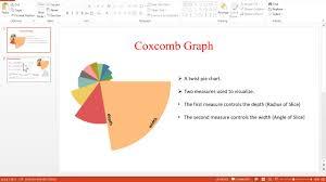 Coxcomb Chart Tableau Tableau Coxcomb Graph