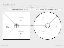 Value Proposition Design Value Proposition Canvas Template Sketch Freebie Download Free