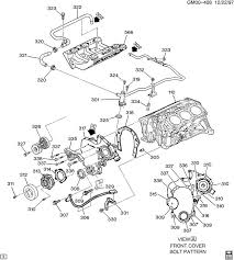 similiar oil pump pontiac keywords buick engine diagram oil pump in addition 95 camaro 3 4 engine