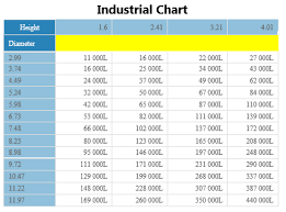 Fuel Tank Dimensions Chart Products Gsf Tanks