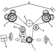 Setting the cam timing on a 4HG1 Isuzu diesel engine - Fixya