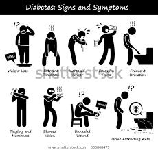 Diabetes Mellitus Diabetic High Blood Sugarのイラスト素材 333868475