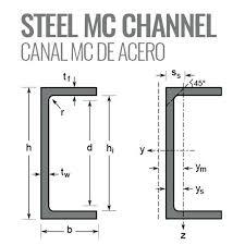 C Steel Channel Laguden Co
