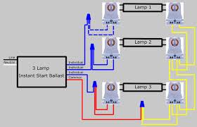 rapid start wiring