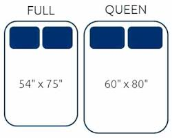 Queen Size Bed Mattress And Frame Chorkboard Co