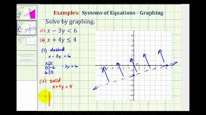 ex 2 graph a system of linear inequalities