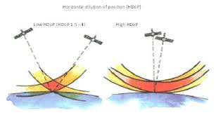 Navigation Chart Plotter Chart Plotter Friend Or Foe Navigation Cruising Tips