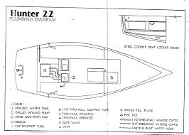 this old boat restoring a sloop rigged hunter sailboat the and pay an electrician to diagram the rat s nest of wiring in my boat this weekend armed my new knowledge i m going to concentrate on working on