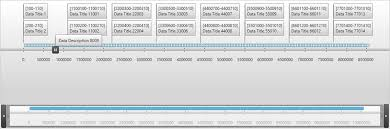 Wpf Timeline Chart Timeline Component Wpf Ultimate Ui