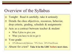 essay articles examples dialogue
