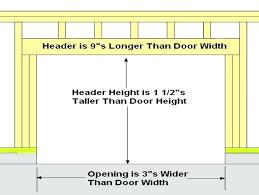 garage door sizes chart garage door sizes rough opening garage door rough opening measurements garage door garage door sizes
