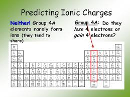 "Unit 4 ""Chemical Names and Formulas"" - ppt video online download"