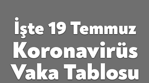 19 Temmuz Koronavirüs Tablosu - Bağımsız Kocaeli