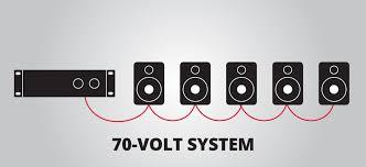 outdoor speakers system planning guide illustration of a 70 volt system