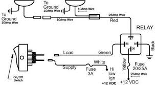 fascinating wiring a 2 way switch plus crabtree light switch Fog Light Switch Wiring Diagram marvelous relay wiring diagram for fog lights 2001 mustang fog light switch wiring diagram