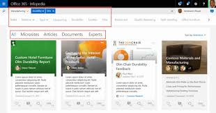 Sharepoint Knowledge Base Template 2013 Office 365 Redefines Knowledge Management Sharegate