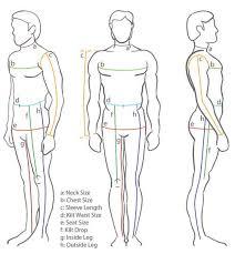 Waist To Knee Measurement Chart Measuring Guides Kilt Society