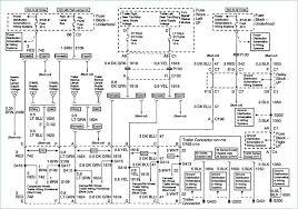 gmc c5500 wiring diagram freddryer co 2004 chevy c5500 wiring diagram exelent chevy trailer brake wiring diagram photos schematic 7way pin out 2004 gmc 1997 wynnworlds me