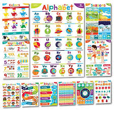 Sproutbrite Educational Posters And Classroom Decorations For Preschool 11 Early Learning Charts For Pre K Kindergarten Daycares And Home School