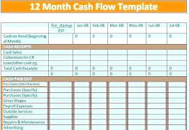 Sales Forecast Template For Startup Business Financial Projections