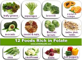 Rainbowdiary 12 Foods Rich In Folate
