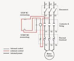 wiring diagram for motor control circuit wiring motor control circuit diagram plc the wiring diagram on wiring diagram for motor control circuit