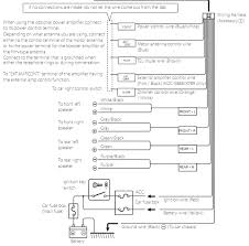 rb25det engine diagram jpg extraordinary ems stinger wiring rb25det series 2 ecu pinout at Rb25det Wiring Diagram
