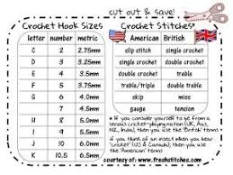 Crochet Hook And Stitch Size Conversion Chart For Uk Us