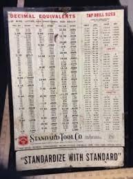 Details About Vintage Standard Tool Co Decimal Size Equivalent Chart Metal Sign Cleveland