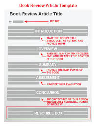 The Indefinite Article  A or AN Level  elementary  Age         Downloads        Arabic Adventures